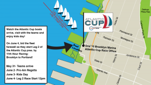 AtCup 2016 Brooklyn venue Map
